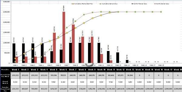 Cash Flow Projection 12 Month Cash Flow Statement Excel Template Excel Monthly Cash Flow Template Cash Flow Worksheet Excel Free Cash Flow Analysis Excel Spreadsheet Monthly Cash Flow Projection Excel Cash Flow Projection Sample