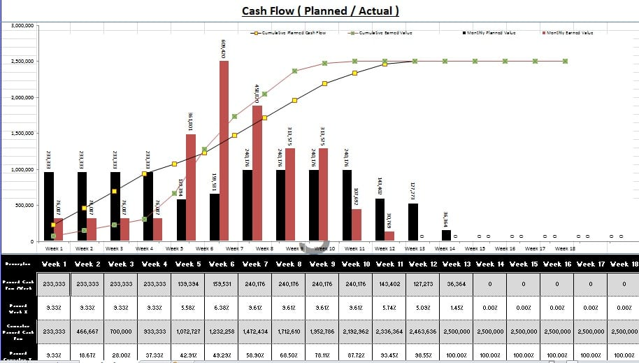 12 Month Cash Flow Statement Excel Template Excel Cash Flow Template Excel Spreadsheet Templates Spreadsheet Templates for Business Cash Flow Spreadshee Excel Spreadsheet Templates Spreadsheet Templates for Business Cash Flow Spreadshee Excel Cash Flow Template Software