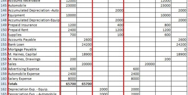 Business Spreadsheet Of Expenses And Income 2 Accounting Spreadsheets Excel Accounting Spreadsheet Templates, Excel Spreadsheet Templates, Spreadsheet Templates for Business, Accounting Spreadsheet