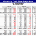 Cash Flow Worksheet Excel Free Excel Cash Flow Template