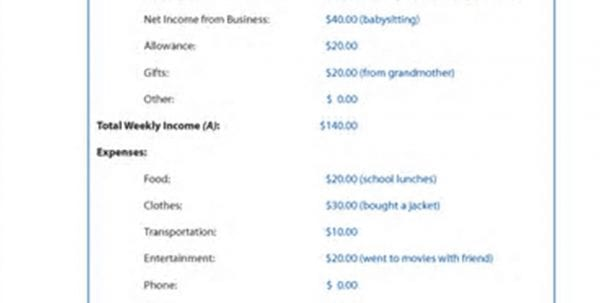 Printable Income And Expense Form Income Statement Worksheet Excel Balance Sheet Worksheet Cash Flow Statement Worksheet Worksheet Income Statement Balance Sheet Cash Flow Worksheet Retained Earnings Worksheet