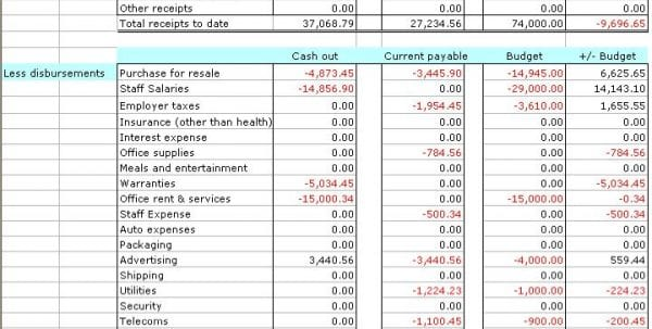 Microsoft Excel Bookkeeping Templates 1