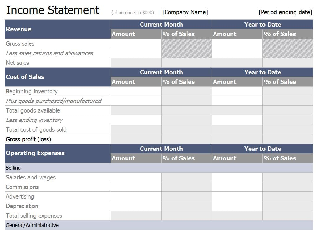 Monthly Financial Templates Monthly Income Statement Spreadsheet ...