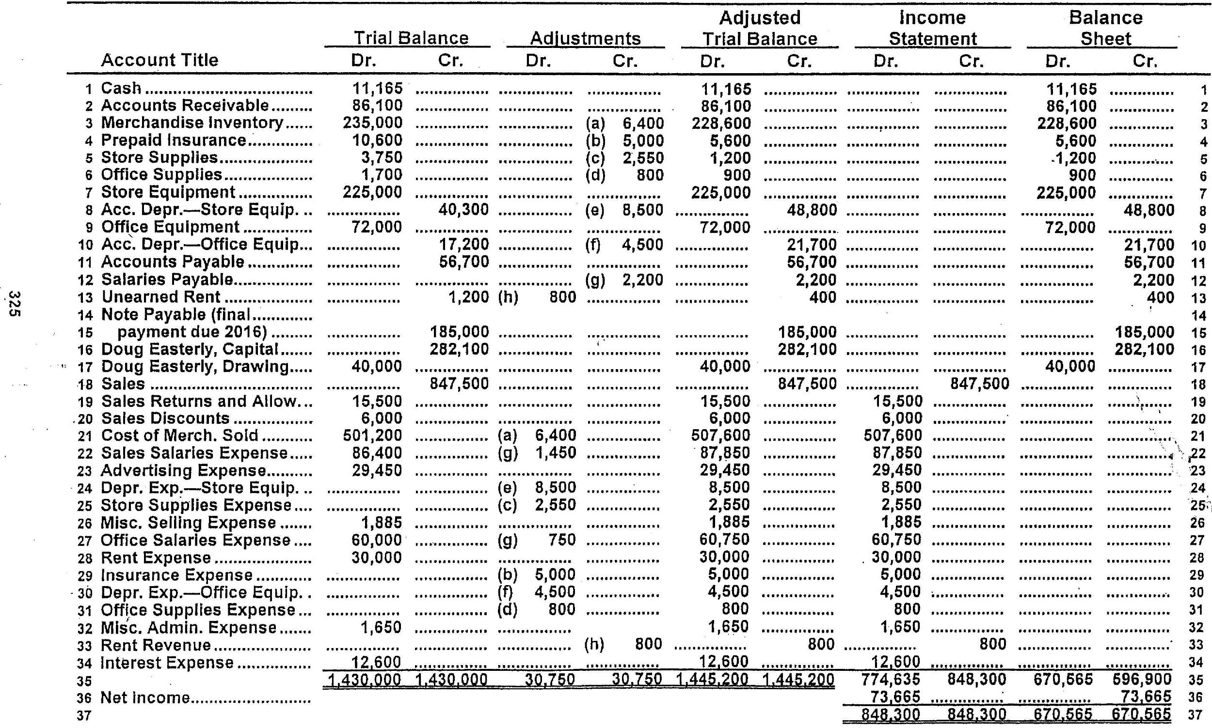 Printable Income And Expense Form