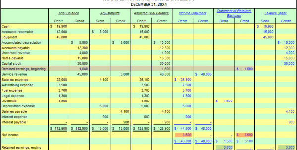 Accounting Practice Worksheet