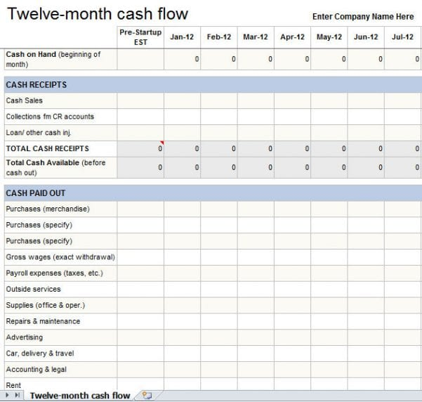 Excel cash flow template spreadsheet templates for for Annual projection template