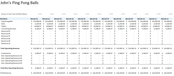 Balance Sheet Excel Templates