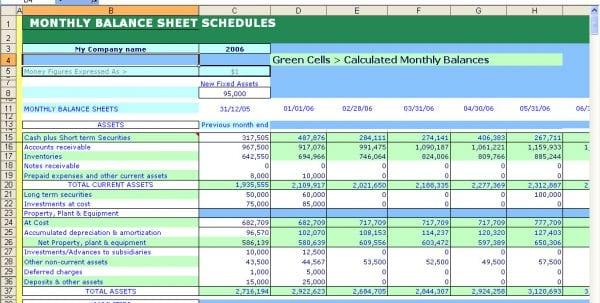 Balance Sheet Template Excel Mac Balance Sheet Template Excel Excel Spreadsheet Templates, Spreadsheet Templates for Business