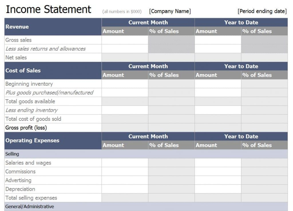 Balance Sheet Template Excel