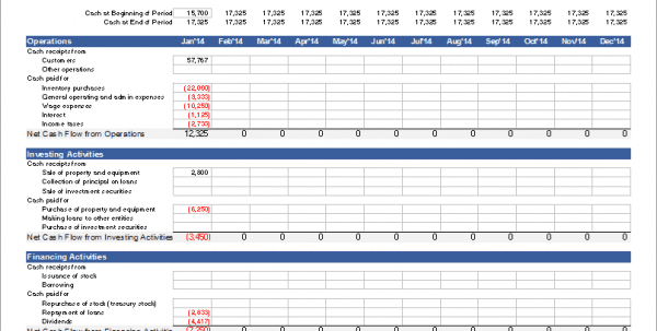 Daily cash flow template excel excel cash flow template for Daily cash flow forecast template