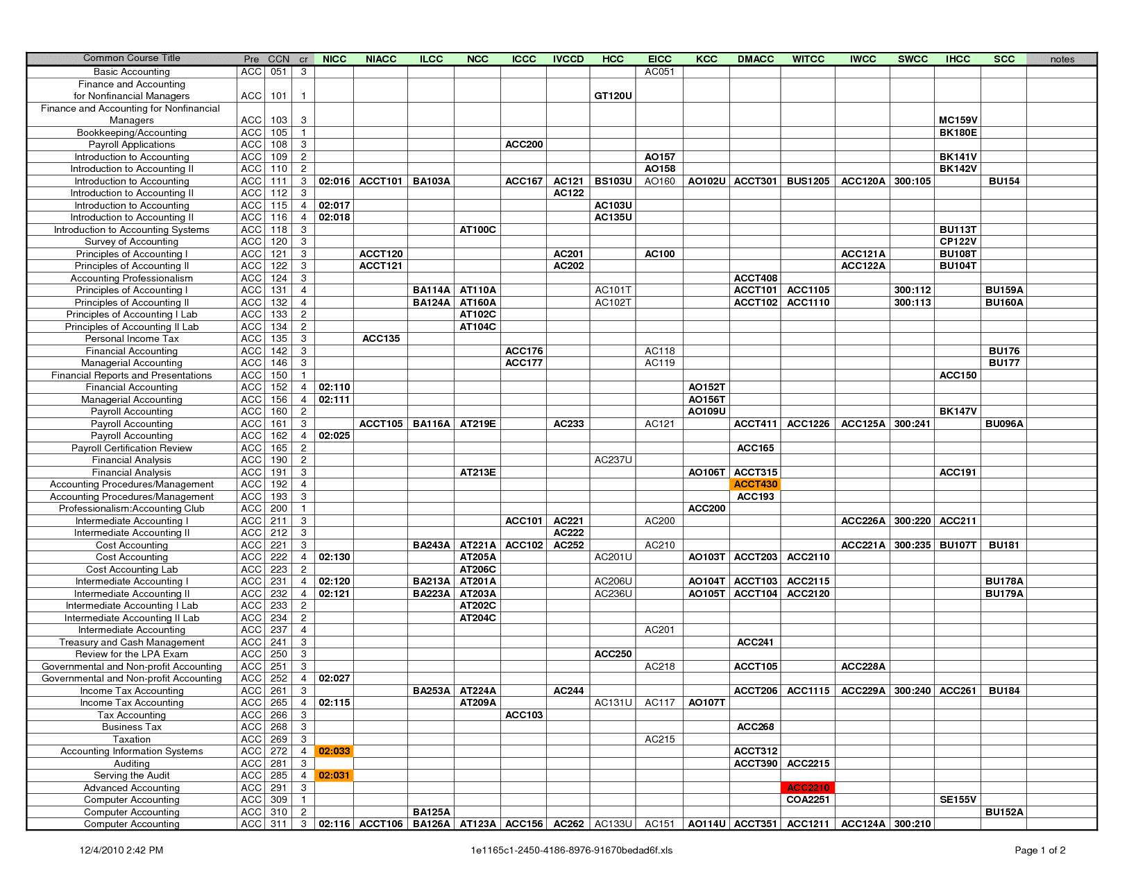Excel Accounting Templates Free 3