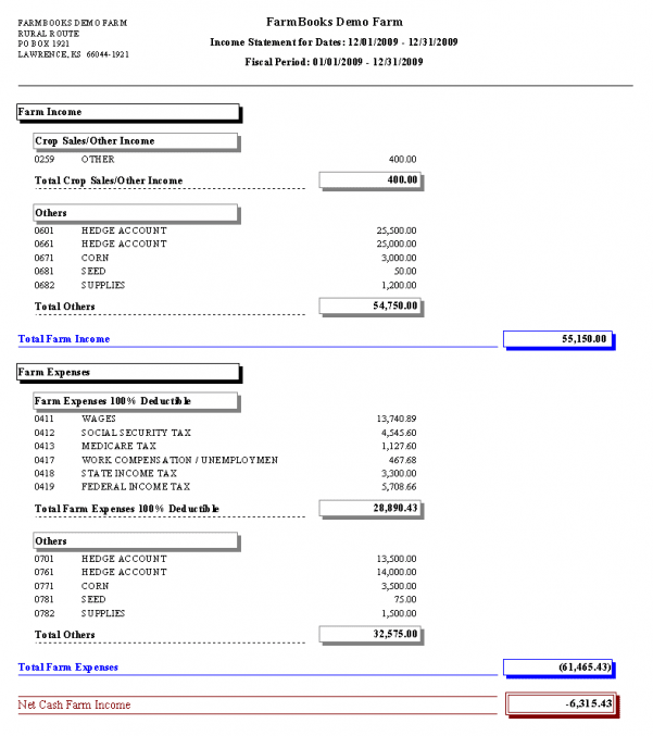 Excel Accounting Templates Free