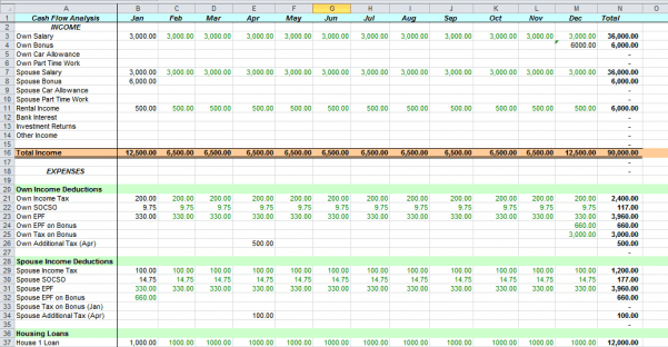 Excel Cash Flow Template Software