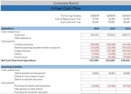 Excel Formulas Accounting