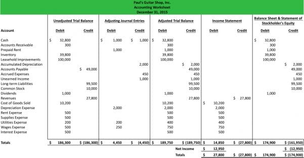 Free Accounting Forms