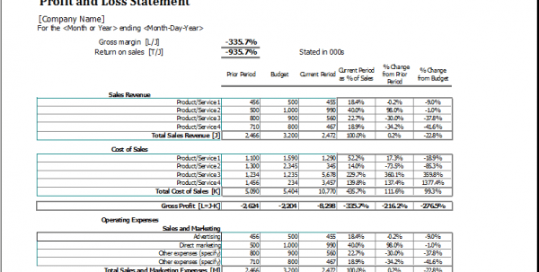 Monthly Income Statement Template Excel Sample Quarterly Performance Review Google