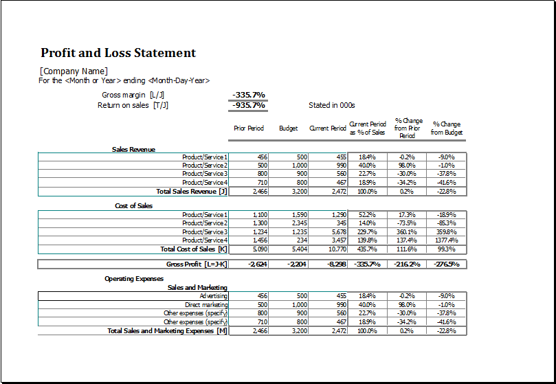 Free Quarterly Income Statement Template