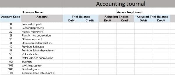 How To Use Excel For Small Business Bookkeeping