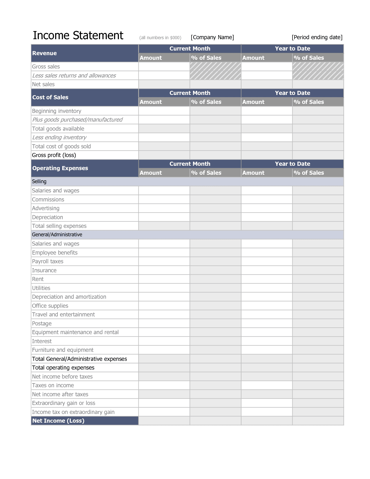 Income And Expense Statement Template Excel