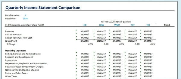 Quarterly Financial Statement Template