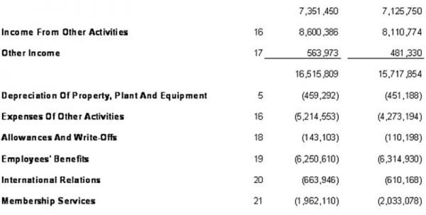 Simple Cash Flow Template Simple Income Statement Template Simple
