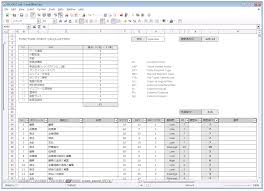 Use Of Spreadsheet Software