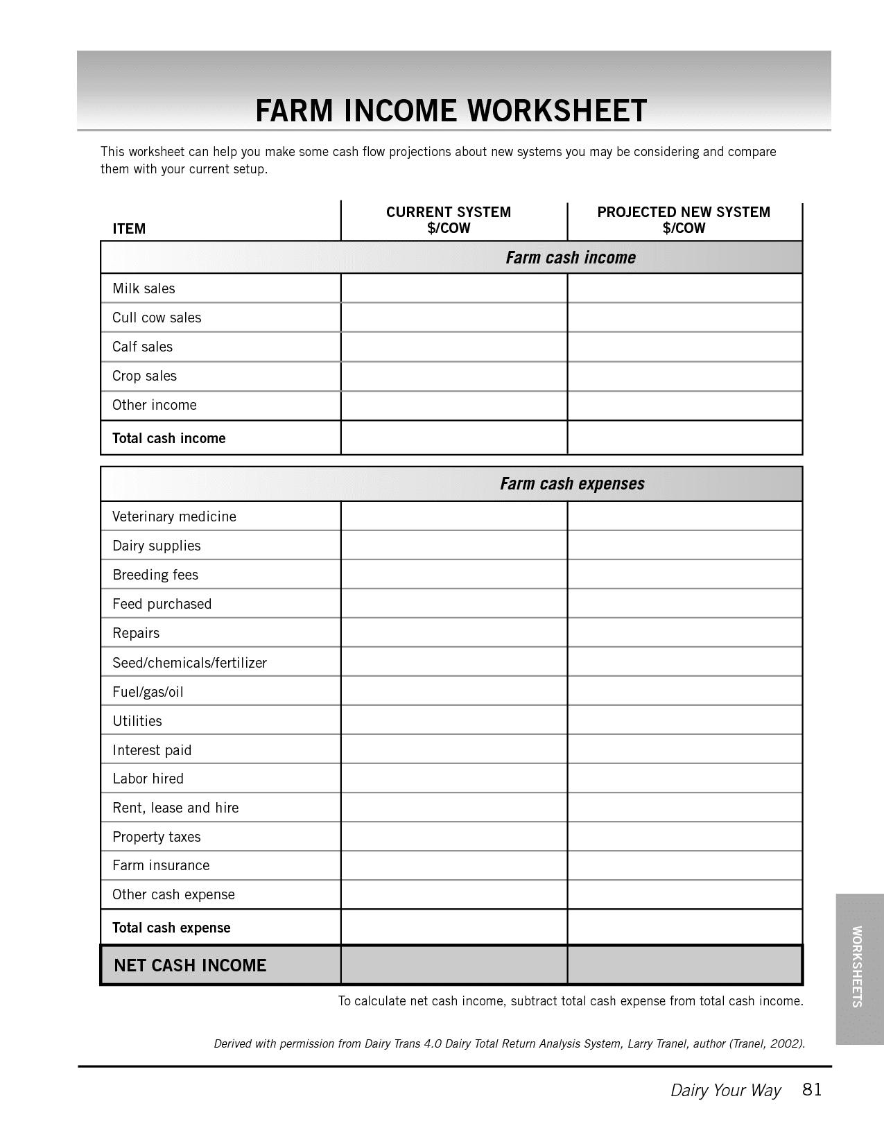 worksheet income statement balance sheet