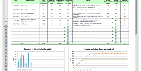 Sales Forecast Spreadsheet Template Free 12 Month Sales Forecast Example 12 Month Financial Projection Template Projected Sales Forecast Example Sales Forecast Template Sales Forecast Sheet Template Sales Forecast Model