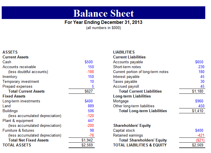 Balance Sheet Software Free