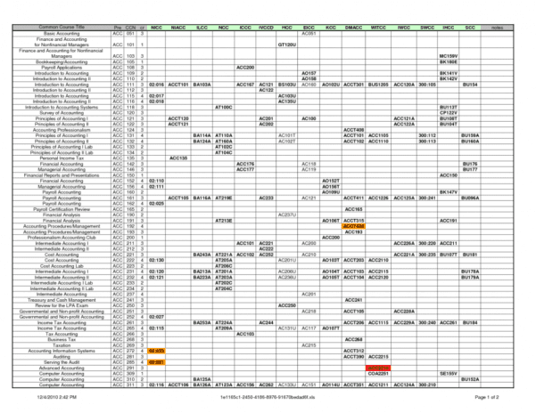 Basic Bookkeeping Template
