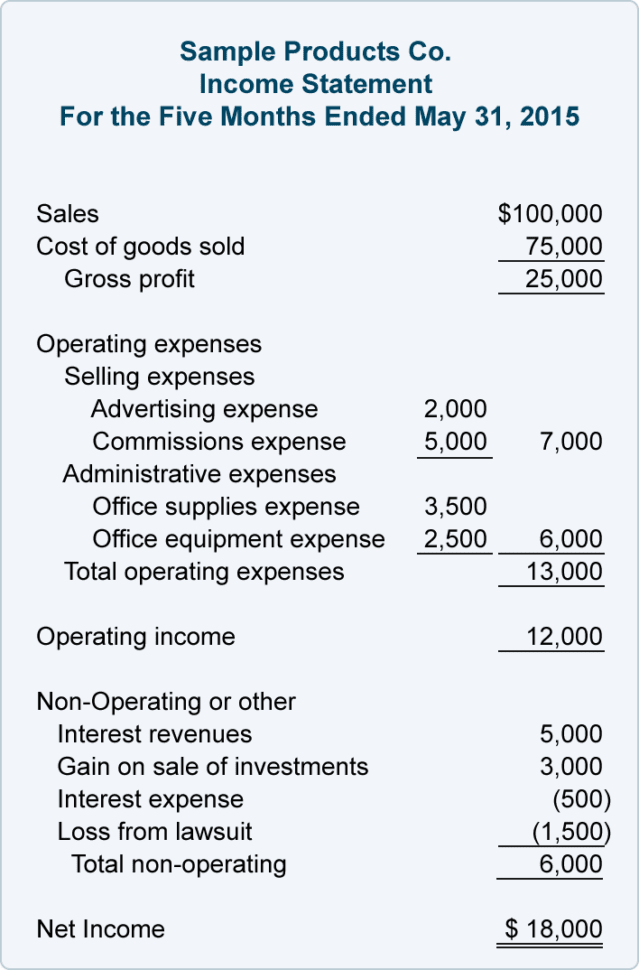 Blank Income Statement Template Excel 1