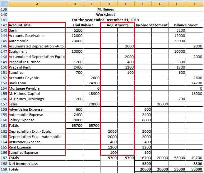 Business Spreadsheet Of Expenses And Income 2