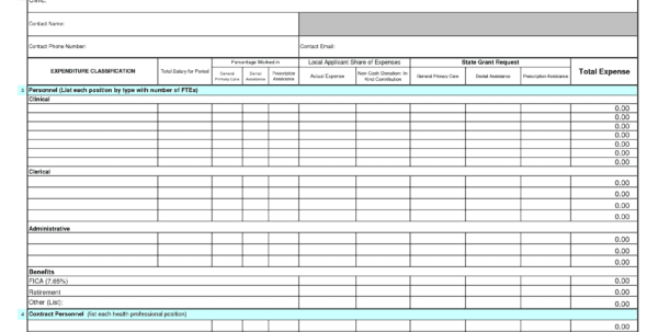 Credit Card Spreadsheet Template Personal Finance Spreadsheet Template Finance Spreadsheet, Spreadsheet Templates for Business