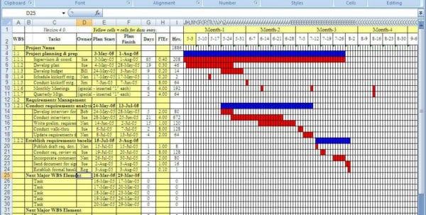 Excel 2010 Gantt Project Plan