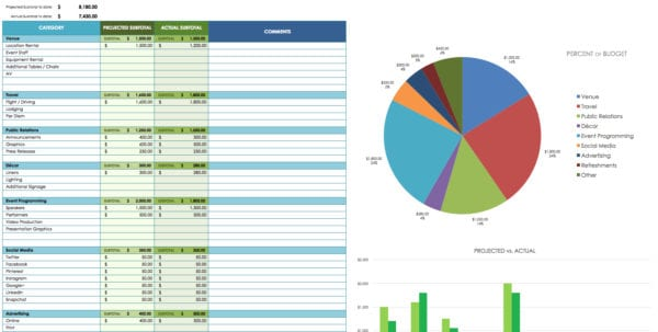 food cost spreadsheet template costing spreadsheet template cost