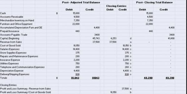 Free Accounting Templates Excel Worksheets 1 Accounting Templates Excel Worksheets Excel Spreadsheet Templates, Spreadsheet Templates for Business, Accounting Spreadsheet, Ms Excel Spreadsheet