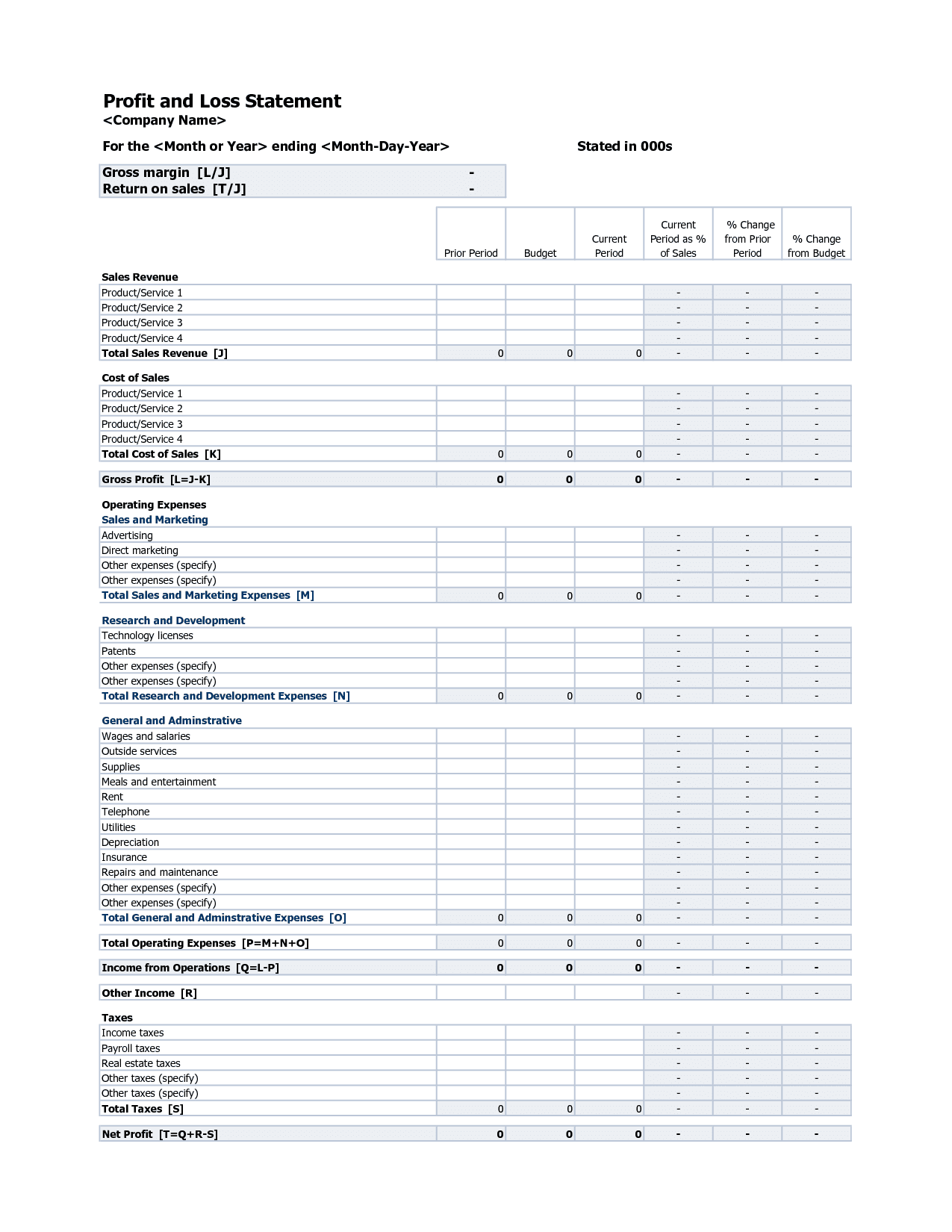 Free Profit And Loss Template Self Employed
