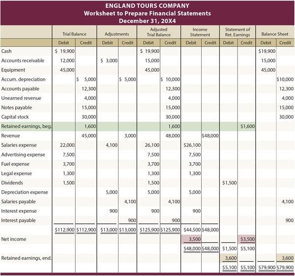 Free Simple Bookkeeping Excel Spreadsheet