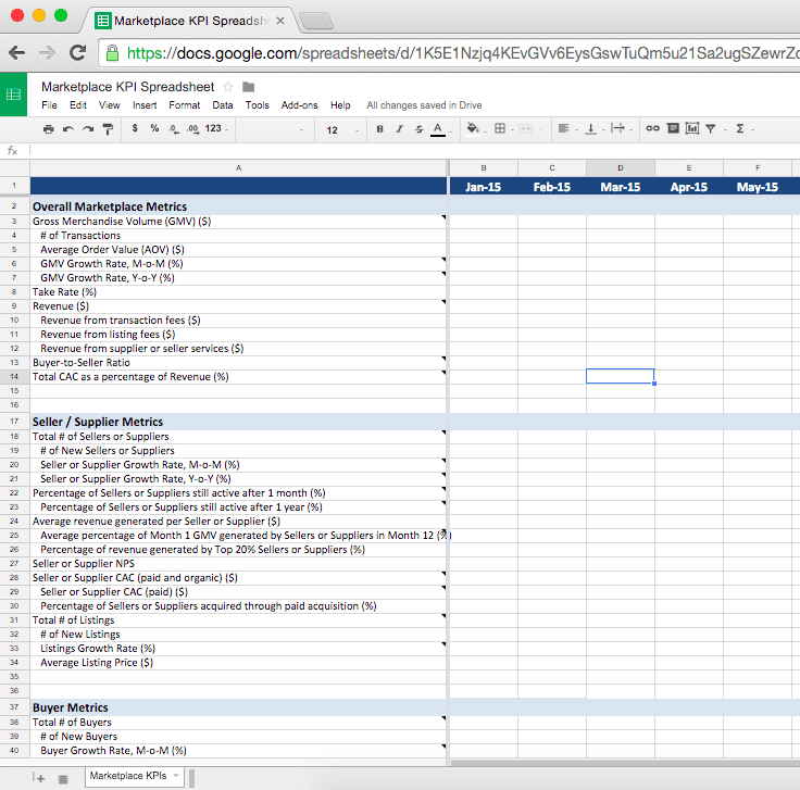 Kpi spreadsheet template spreadsheet templates for for Key performance indicator report template
