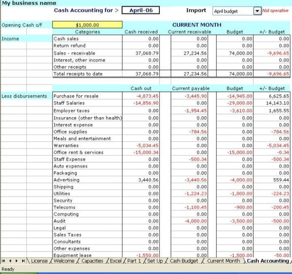 excel accounting templates spreadsheet templates for