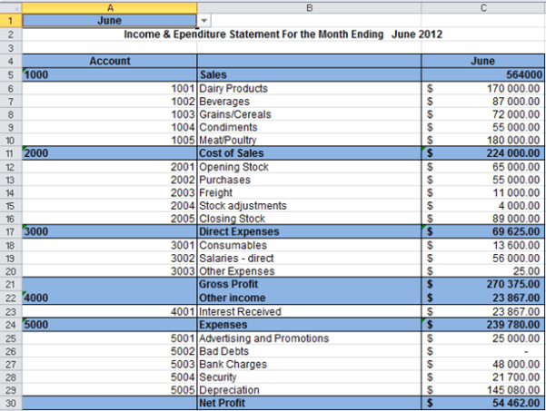 Calendar Monthly Rent Calculator : Monthly income statement spreadsheet