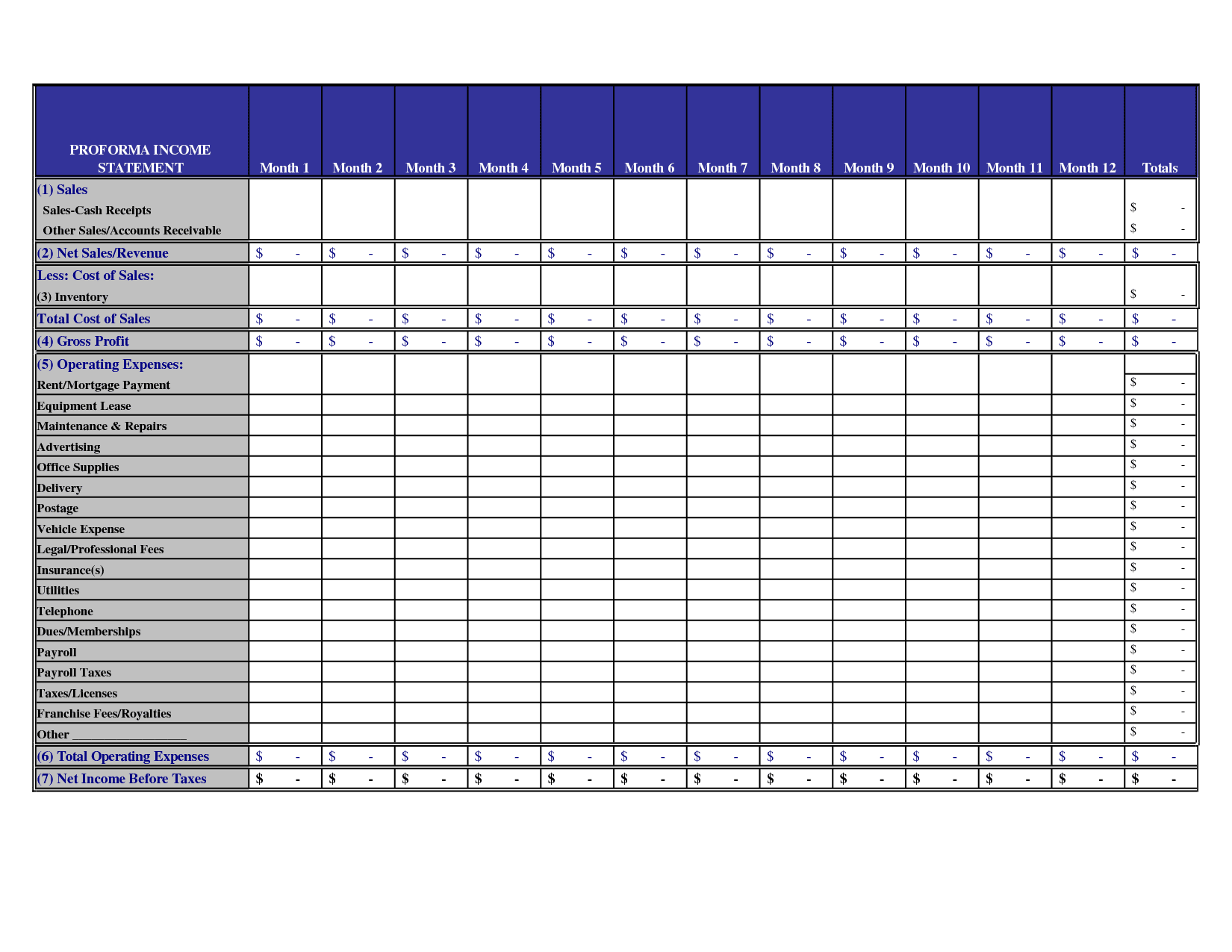Operating Income Statement Sample