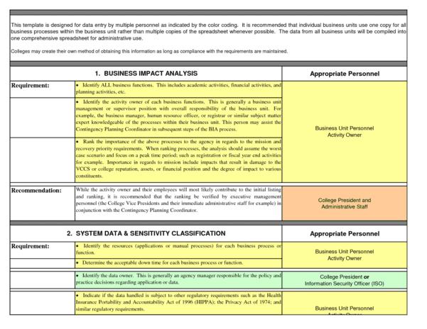 Password Sheet Template PDF