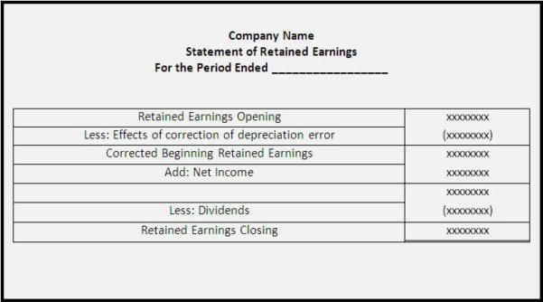 Printable Financial Statement Form