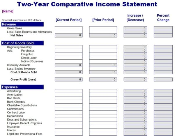 Profit And Loss Template For Small Business 2