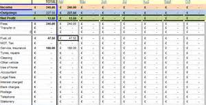 Self Employed Spreadsheet Templates Bookkeeping Templates For Self Employed Spreadsheet Templates for Business, Bookkeeping Spreadsheet, Bookkeeping Spreadsheet Template