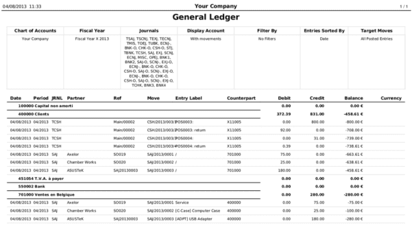 Trial Balance Software Free