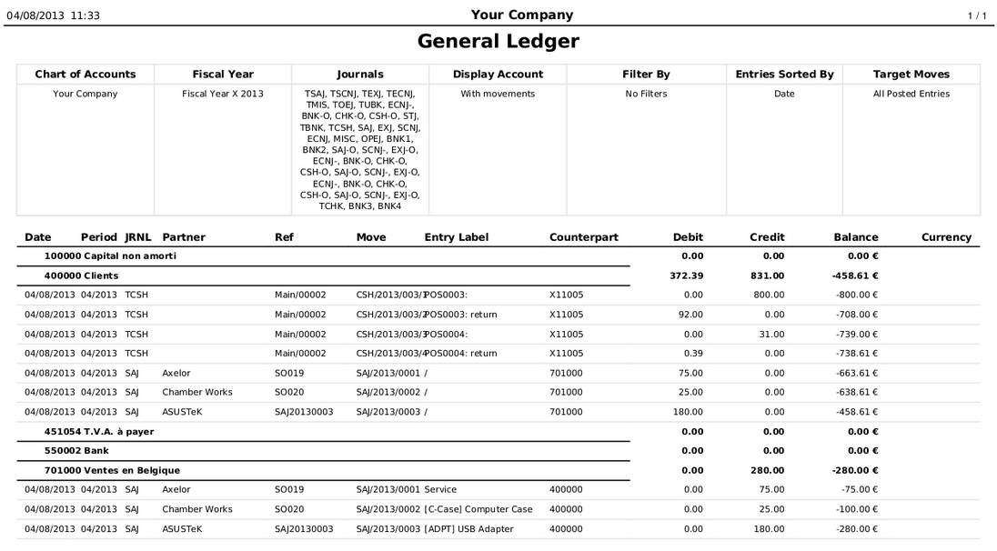 trial balance software free blank trial balance sheet