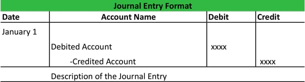 Accounting Ledger Template