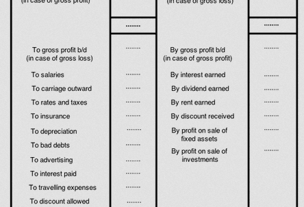 Balance Sheet Format In Excel For Individual Balance Sheet Format In Excel With Formulas Spreadsheet Templates for Business, Ms Excel Spreadsheet, Excel Spreadsheet Templates
